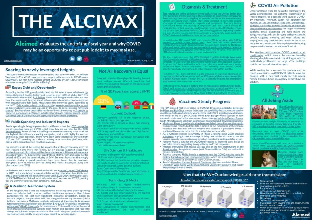 Alcivax#20-logbook-article-Alcimed-covid19-coronavirus