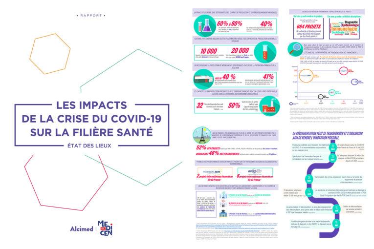 LivreBlanc-Alcimed-Medicen-IMPACT-DU-COVID19-SUR-FILIERE-SANTE.jpg