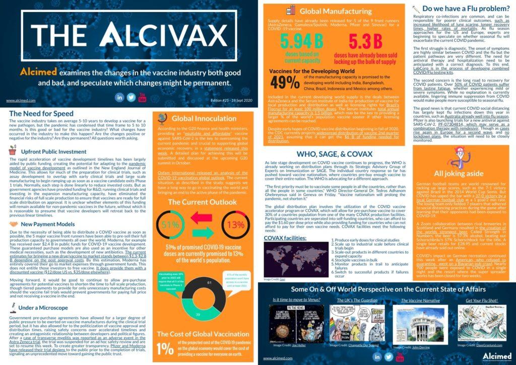 Alcivax#25-logbook-article-Alcimed-covid19-coronavirus