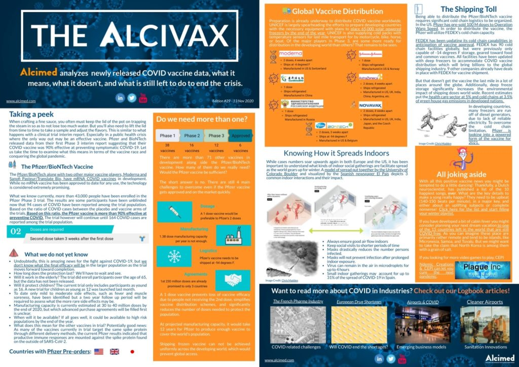 Alcivax#29-logbook-article-Alcimed-covid19-coronavirus