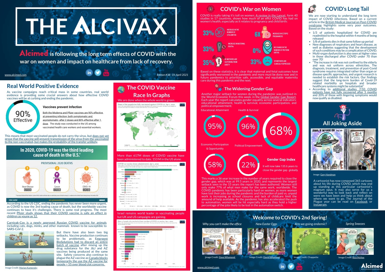 Alcivax#38-logbook-article-Alcimed-covid19-coronavirus