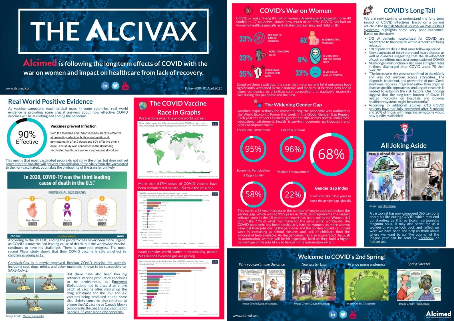 Alcivax#38-logbook-article-Alcimed-covid19-coronavirus